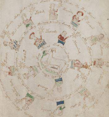Voynich Manuscript drawing depicting reunion of medieval Cathars